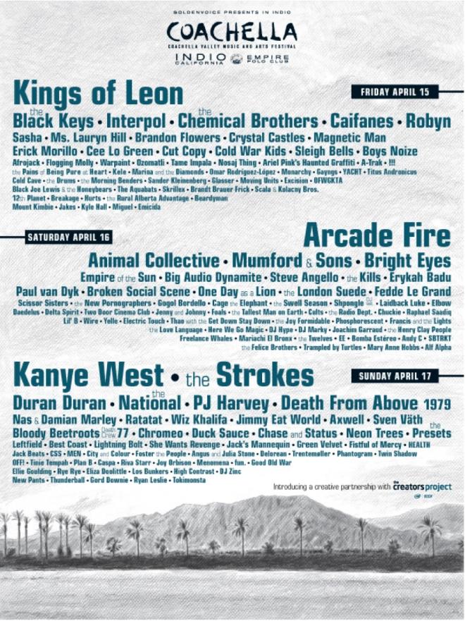 Coachella-Acts